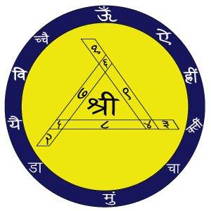 FAQs About Talismans & Amulets