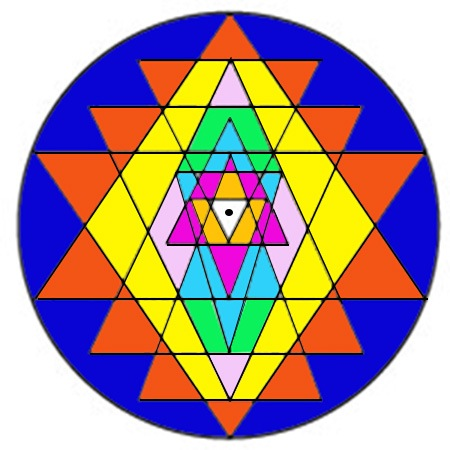 Talisman grid of the Shri Yantra