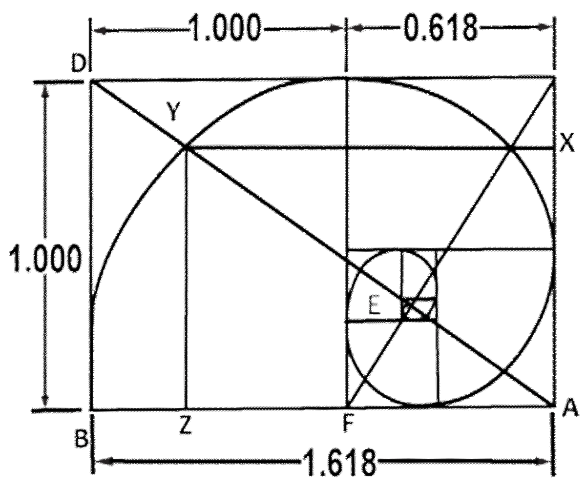 The Golden Ratio Helix