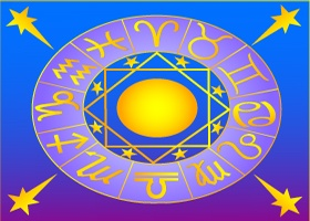What are astrology and astrological predictions?