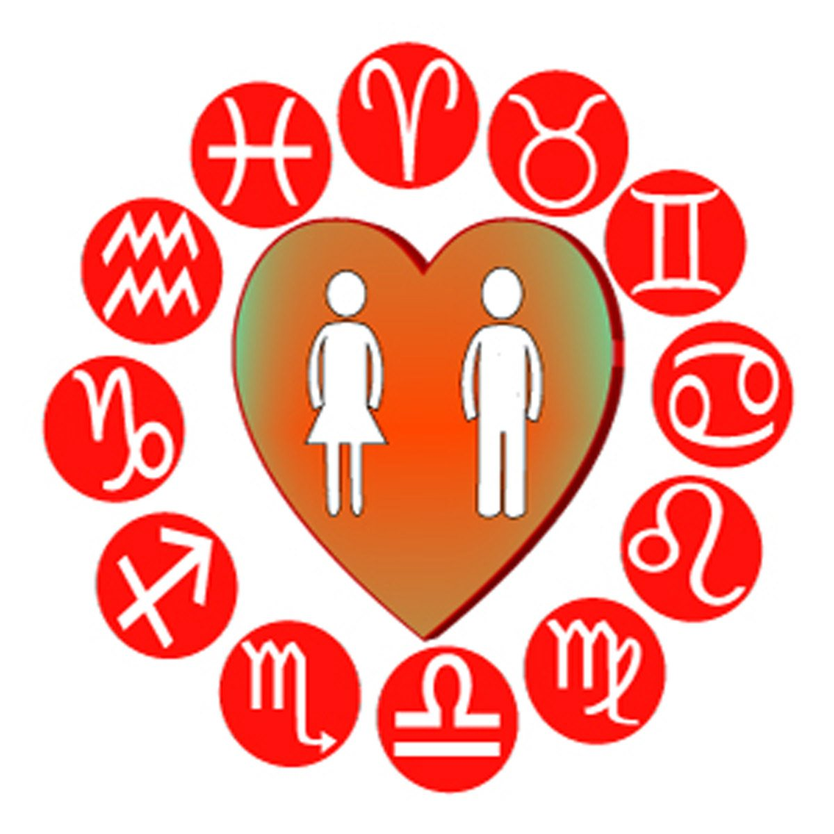 Astrology Love Life Report