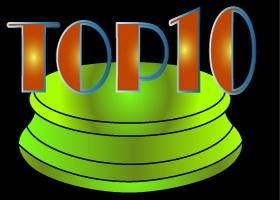 Top Ten in Astrology