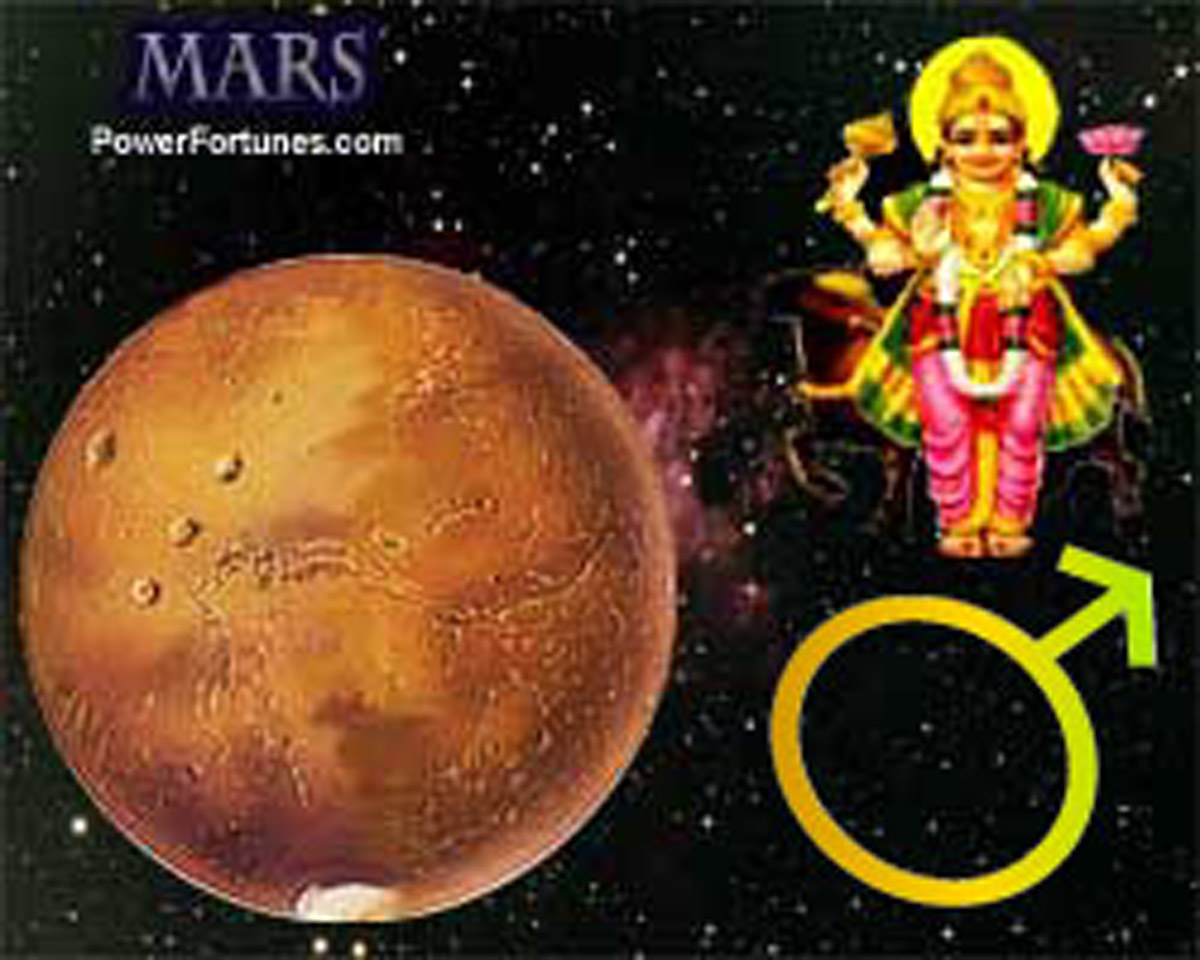 Mars. The Corresponding Planet for Aries.