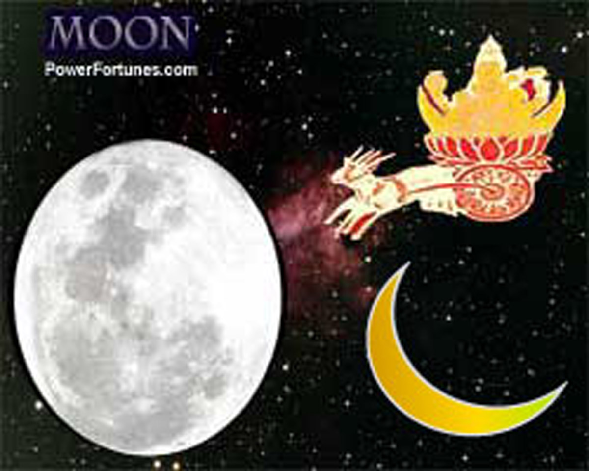 Planets in Astrology, MOON. Signs, Traits, Symbol.