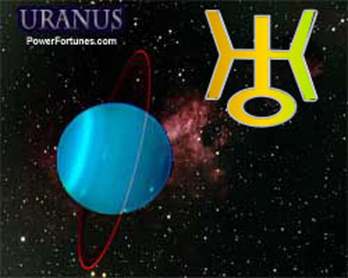 Symbols of the planet uranus.