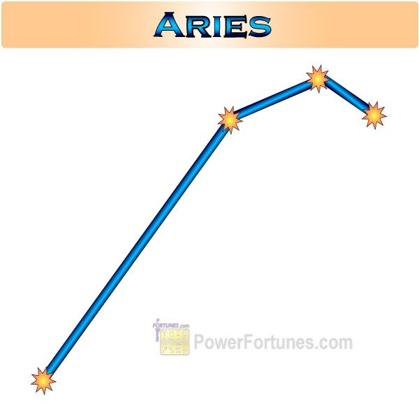 Zodiac Constellation for Aries