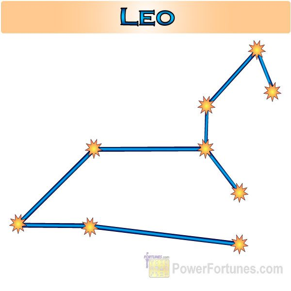 Zodiac Constellation for Leo