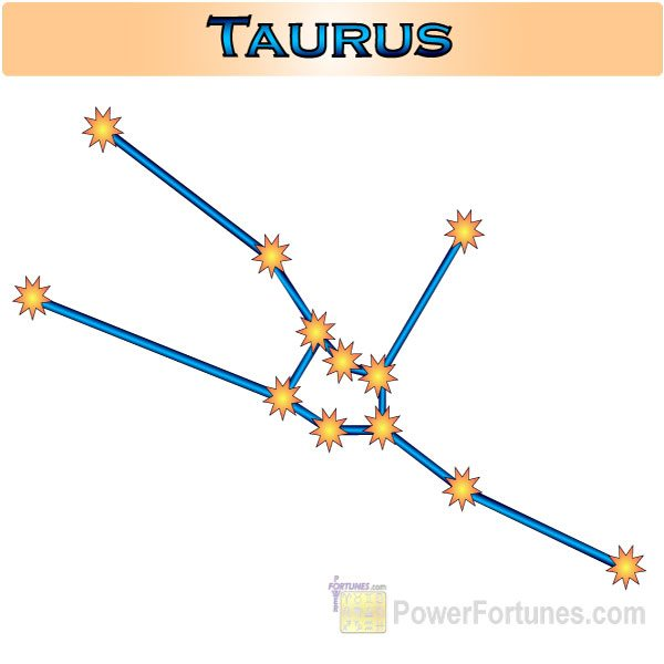 Zodiac Constellation for Taurus